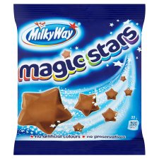 Milky Way Chocolate